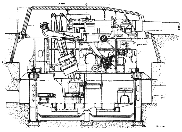 Gun Turret - Cross Section
