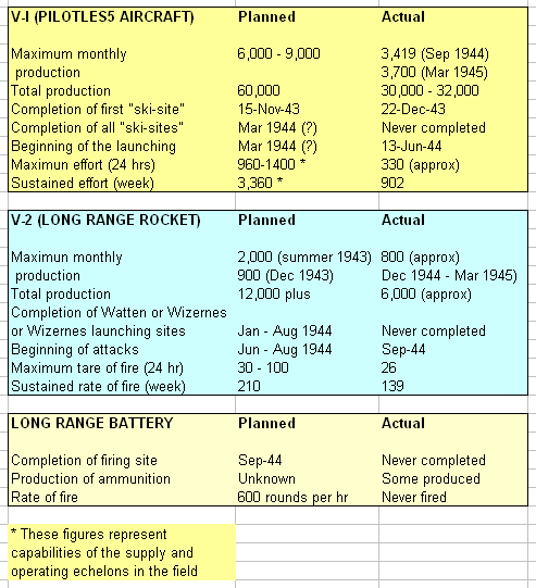 Table 1. COMPARISON OF PLANS AND ACCOMPLISHMENTS