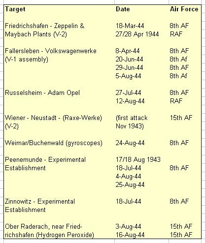 army ammunition consumption report