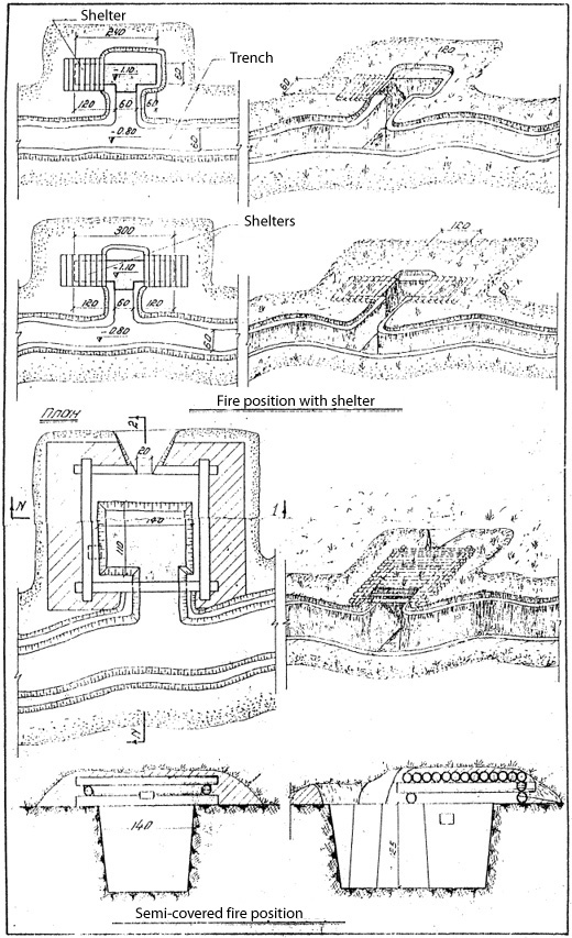 german field fortifications on the eastern front