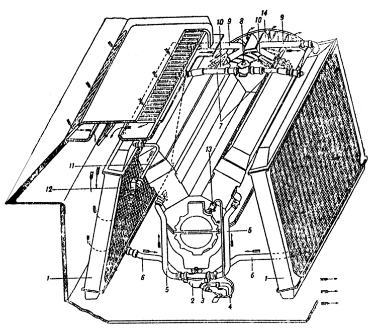 Plate 20 - Engine Cooling System