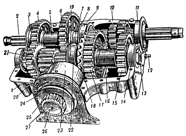 Plate 27 - General View Of The Gearbox (Without The Top Half Of Its Case)