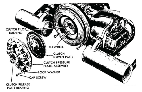 GermanVolkswagen14 german volkswagen 1944 technical manual