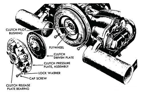 german volkswagen 1944 technical manual rh allworldwars com vw t4 clutch diagram vw golf clutch diagram