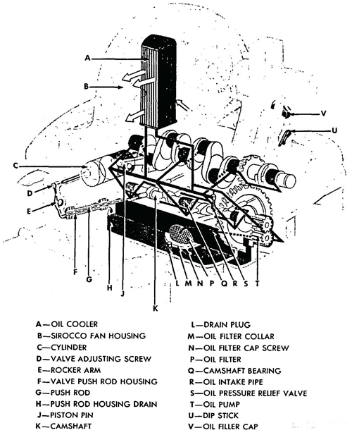 vw engine block diagram