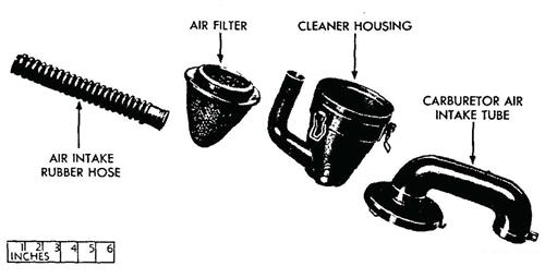 torrent air intake hose cracked symptoms