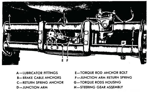 German Volkswagen 1944 Technical Manual