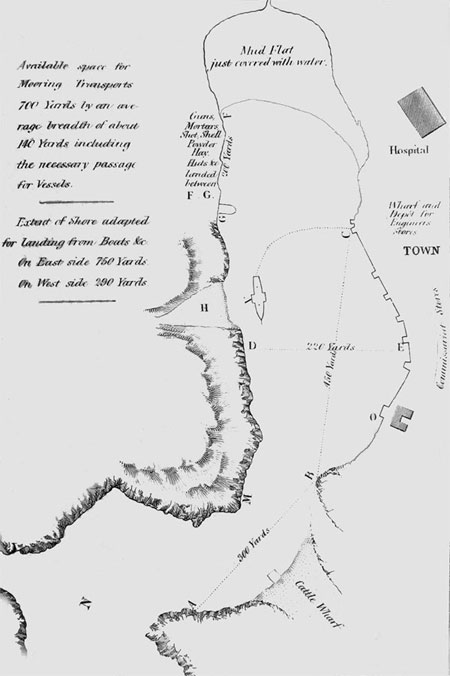 Sketch of the Balaclava Harbour
