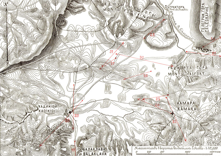 Plan II. Balaclava Battlefield, October 13, 1854