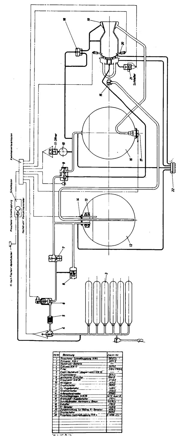 Technical Data On The Development Of A4 V 2 Missile Engine Diagram German A 4 Rocket Operation