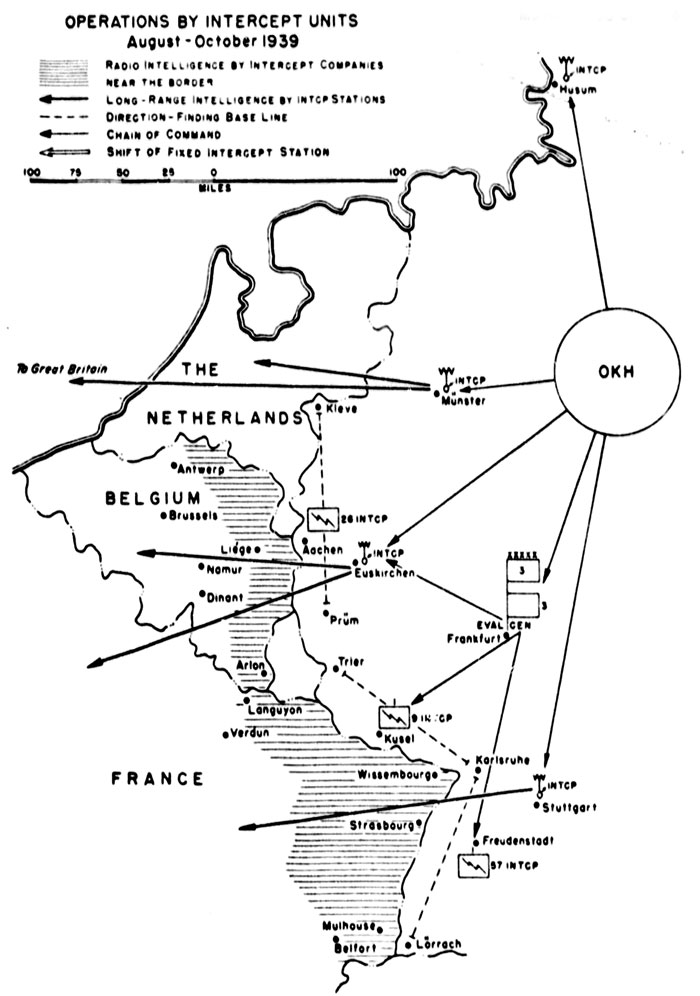 German Radio Intelligence By Lieutenant General Albert Praun